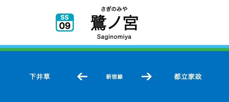 사기노미야역