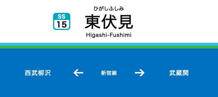 히가시후시미역