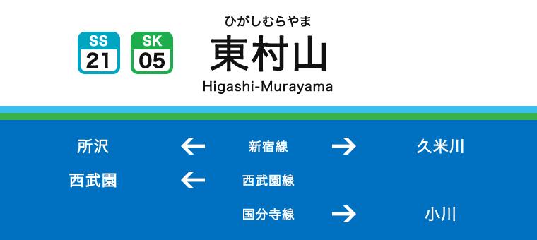 히가시무라야마역