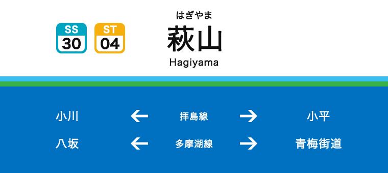 하기야마역